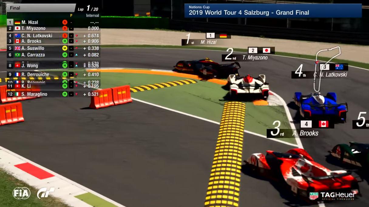 FIAGTC Red Bull Hangar-7   Mikail Hizal vence a Copa das Nações